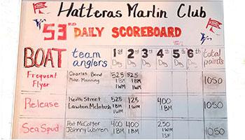 1st place 2012 Hatteras Marlin Club Invitational Winners